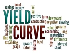 Yield%20curve