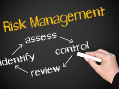 Risk%20management%20concept